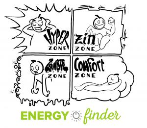 Energiezones en types EnergyFinder