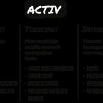 ACTIV: clusters van energiebronnen